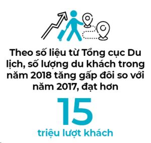 Nguồn: Brands Việt Nam